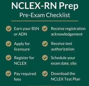 nclex rn rn exam