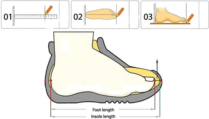 What are the best Tips for the right size of shoes?